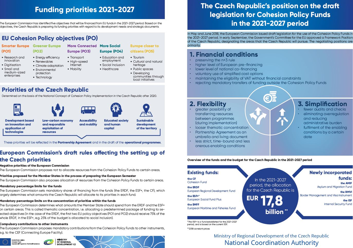 The Czech Republic's position on the draft legislation for Cohesion Policy Funds in the 2021-2027 period